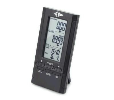 Totaal energiemeter (1)
