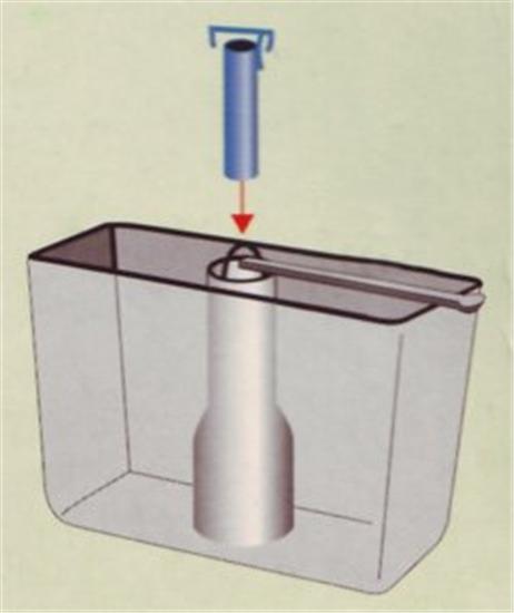 Waterbespaarder - toilet
